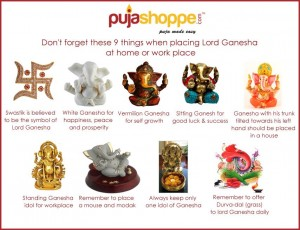 Placing Lord Ganesha at Home or Work Place